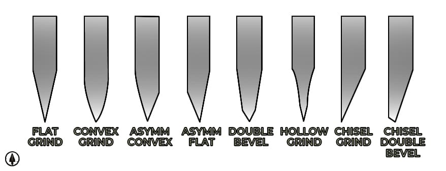 Different types of blade grinds